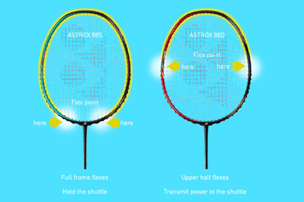 ASTROX 88 S (SKILL) and ASTROX 88 D (DOMINATE): Uniquely Designed to Improve Doubles Play